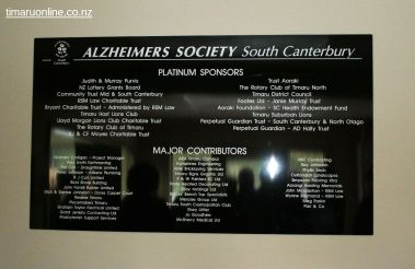 Funding and sponsorship board